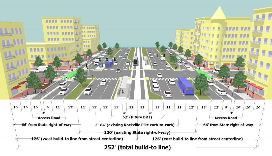 Proposal for a multi-modal Rockville Pike